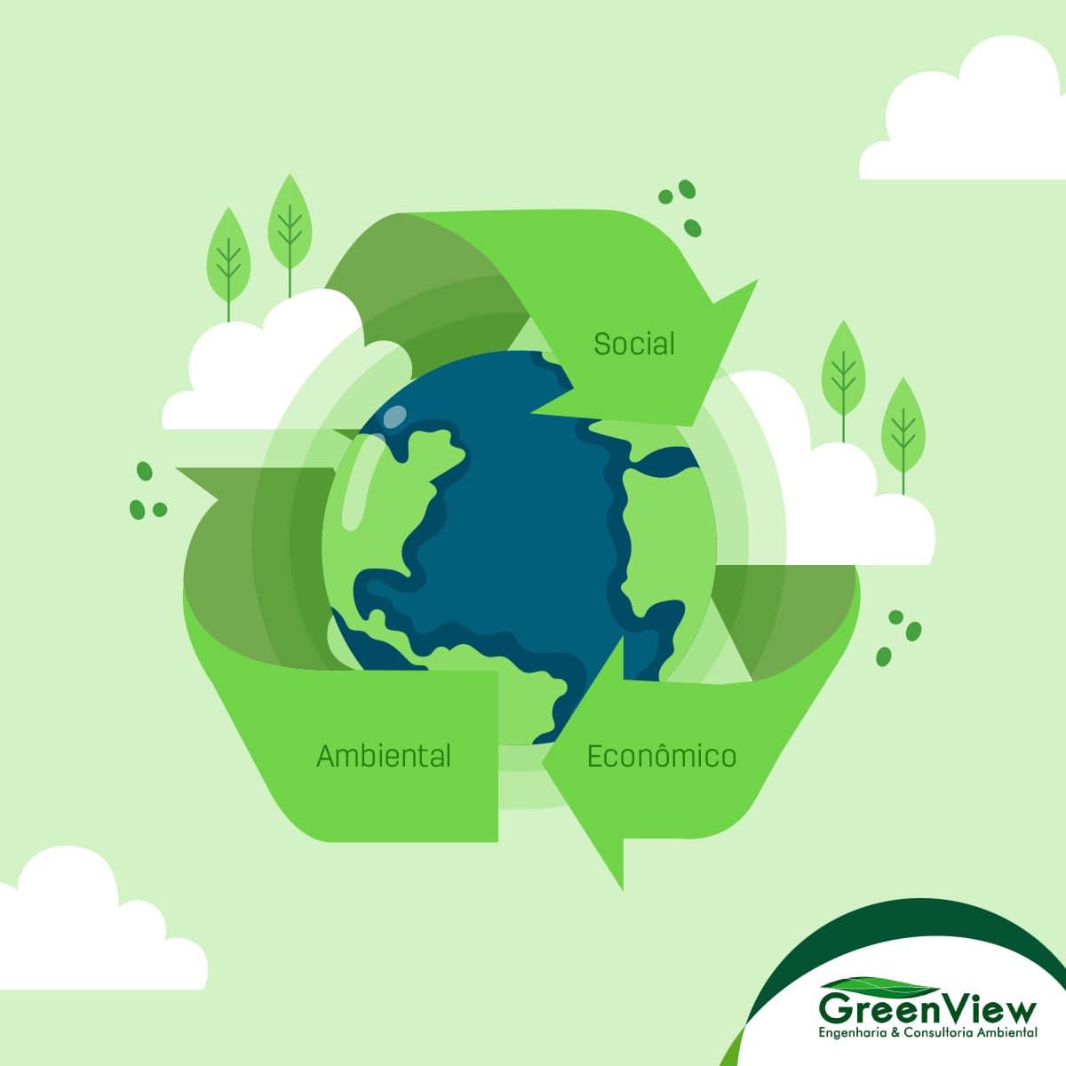 licenciamento ambiental cetesb greenview